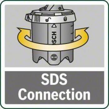 BOSCH Systém na rozprašovanie farby PFS 3000-2